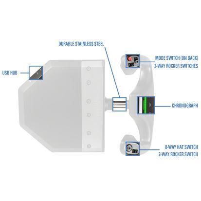 Brand New Logitech G Saitek Pro Flight Yoke System