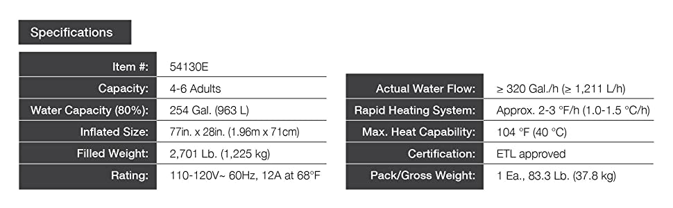 Palm Springs Inflatable Spa Technical Specs