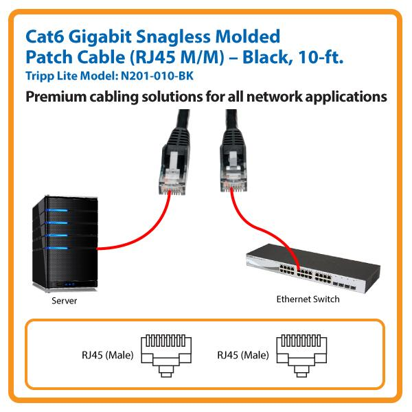 Gigabit Patch Cable Wiring Diagram - Schematic Diagrams