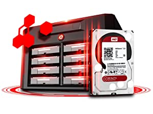 NAS network attached storage hard drive secure fast business home remote cloud data