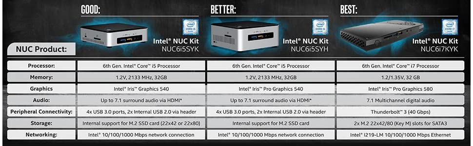 Intel NUC, NUC, NUC Skull Canyon