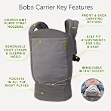 Boba Baby Carrier Features