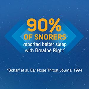 Breathe Right nasal strips help stop snoring And sleep better