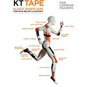 How to apply Kinesiology Tape, Instructions