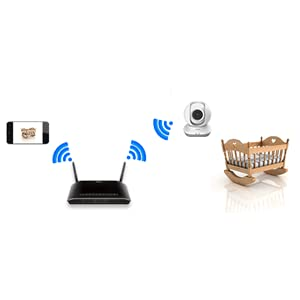Connect Using a Wi-Fi Network