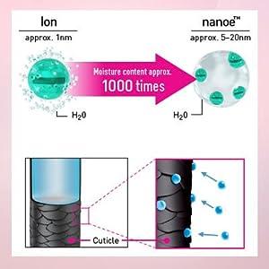 EH-NA65-K The Secret of nanoe Technology