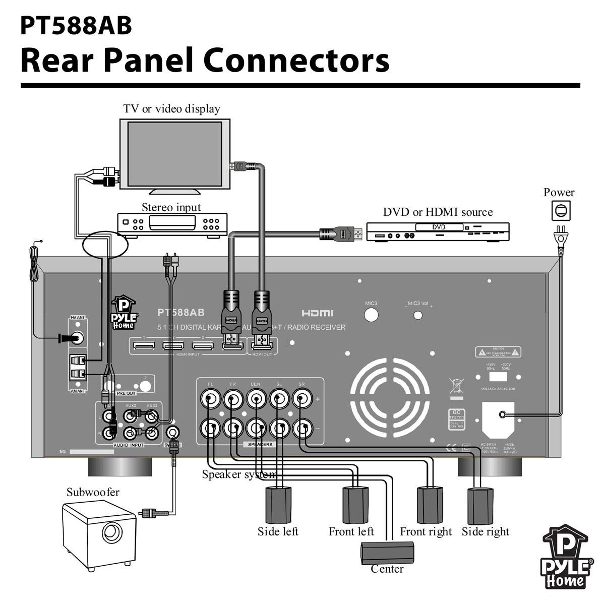 630bb426 e215 45b9 961c 1b9576d4c91e._CB301889668_ amazon com pyle pt588ab 5 1 channel home theater av receiver, bt Speaker Wiring Diagram at n-0.co