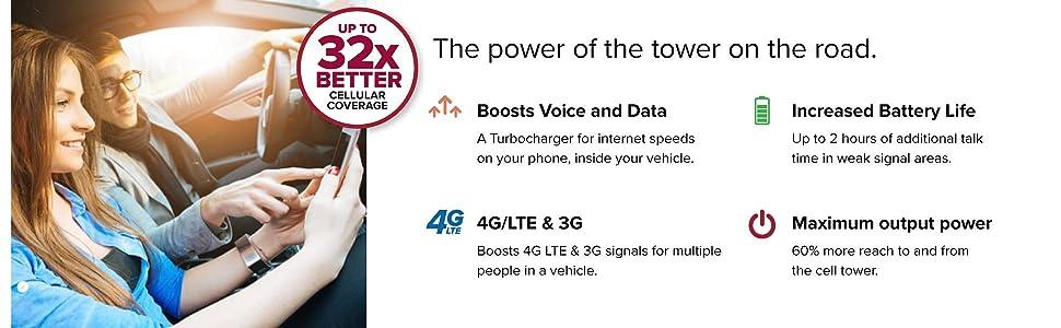 weBoost Drive 4G-X Better Cell Phone Boost 32x