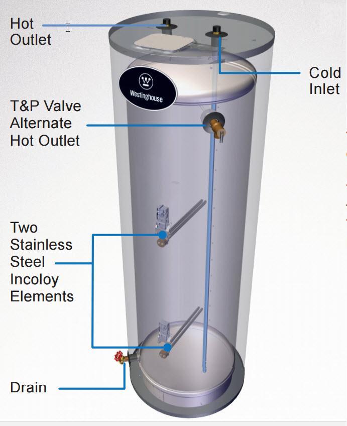 Westinghouse 40 Gal. 4500W Lifetime Warranty Electric Water Heater