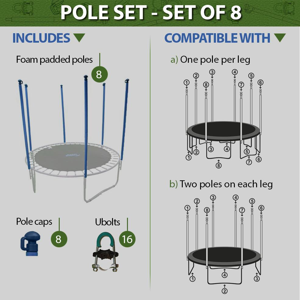 Amazon.com : 4 Pole Trampoline Enclosure Poles + Hardware