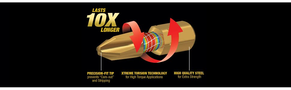 Dewalt Titanium Pilot Point Drill Bit Set holder impact-driver impact-drill