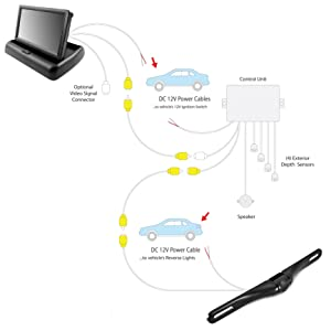 pyle backup camera wiring diagram pyle image amazon com pyle plcmps48 rear view backup camera car parking on pyle backup camera wiring diagram