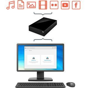 Backup Plus Desktop External Hard Drive