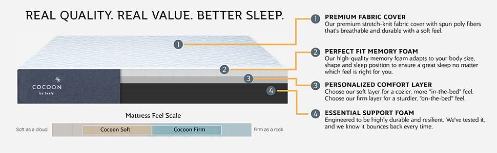 Set simmons euro alcove mattress beautyrest top