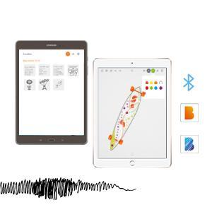 bloc de notas digitales, EQUIL, Phree, sketchnotes,