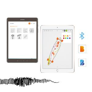 digital notepad, equil, phree, sketchnotes,
