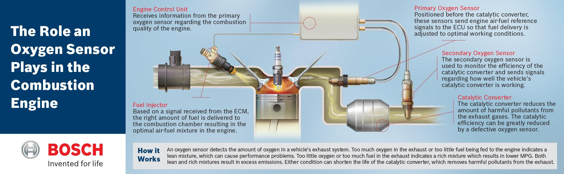com bosch oxygen sensor oe type fitment automotive view larger