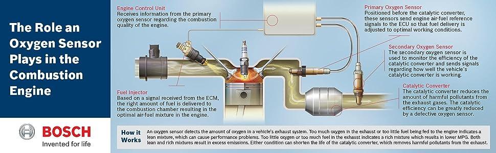 Amazon Com  Bosch 15733 Oxygen Sensor  Universal Type