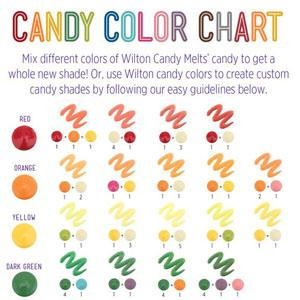 Amazon Com Wilton Yellow Candy Melts 12 Ounce Kitchen