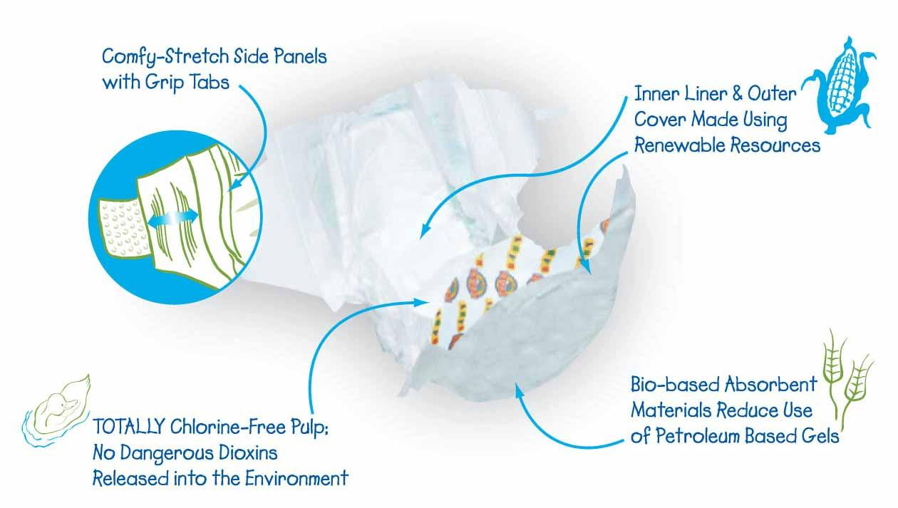 Amazon Com Earth S Best Newborn Diapers 40 Pack Health