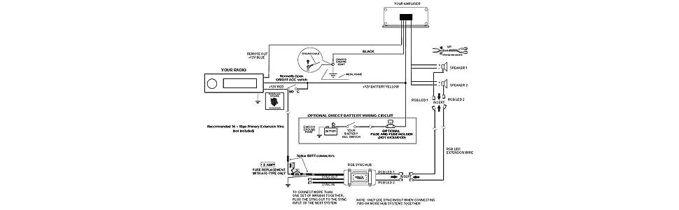 Amazon Com  Boss Audio Mrgb65 200 Watt  Per Pair   6 5 Inch  Full Range  2 Way Marine Speakers