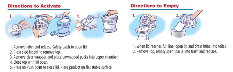 DampRid FG91 Easy-Fill System Moisture Absorber, Any Room Instructions for Use Image