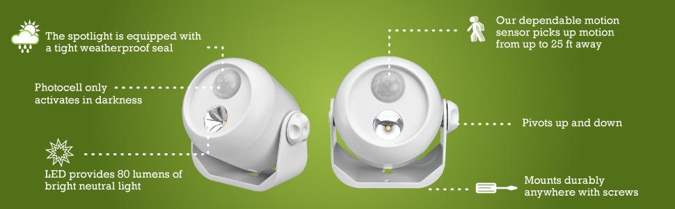 Mr Beams Mb300 Wireless Led Mini Spotlight With Motion