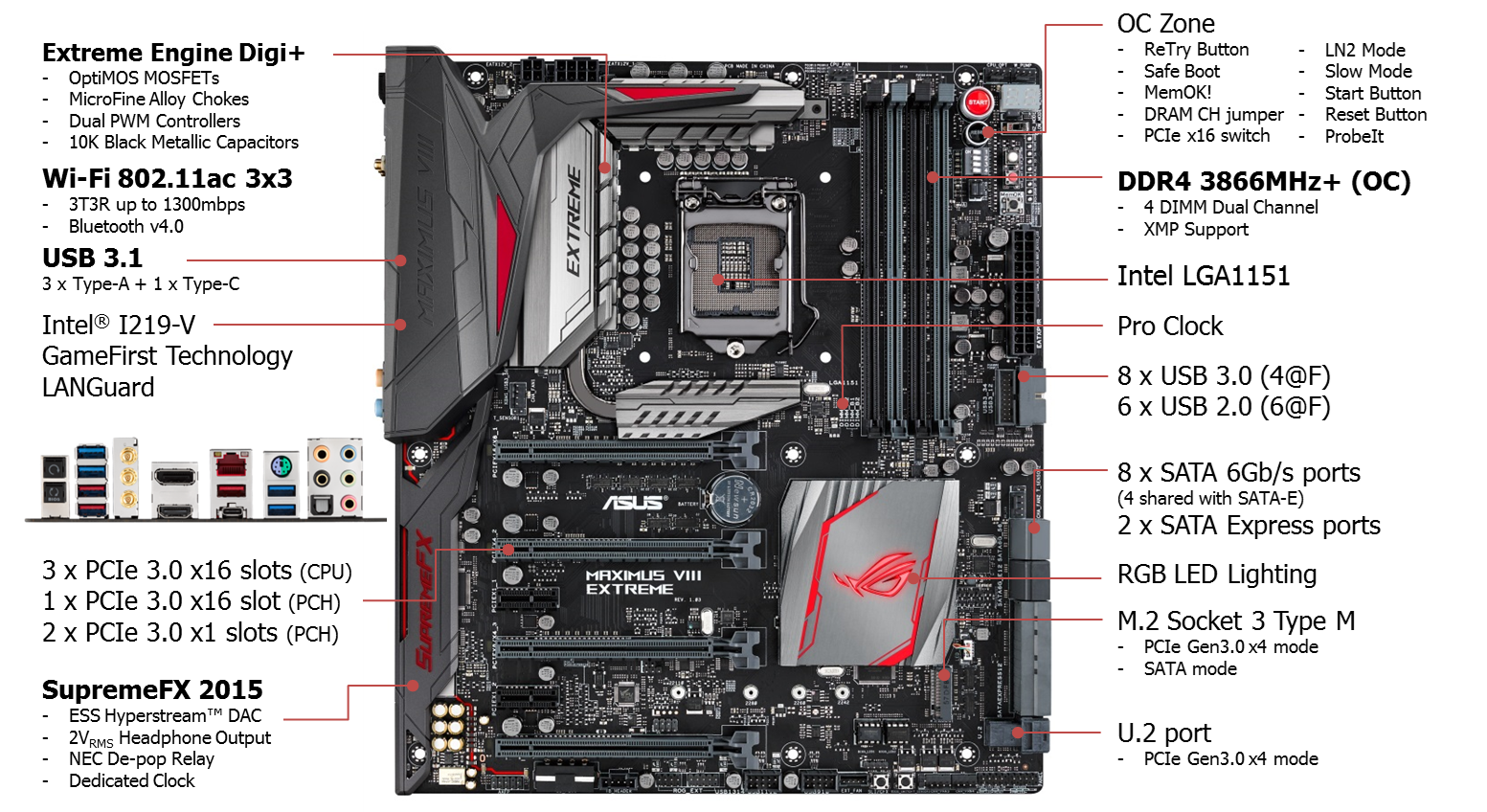 Asus Rog Lga1151 Wi Fi M2 U2 Usb 31 Z170 E Atx Mb Basic Computer Components Diagram Related View Larger