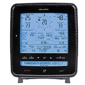 weather station, wireless weather station, professional weather station, weather center