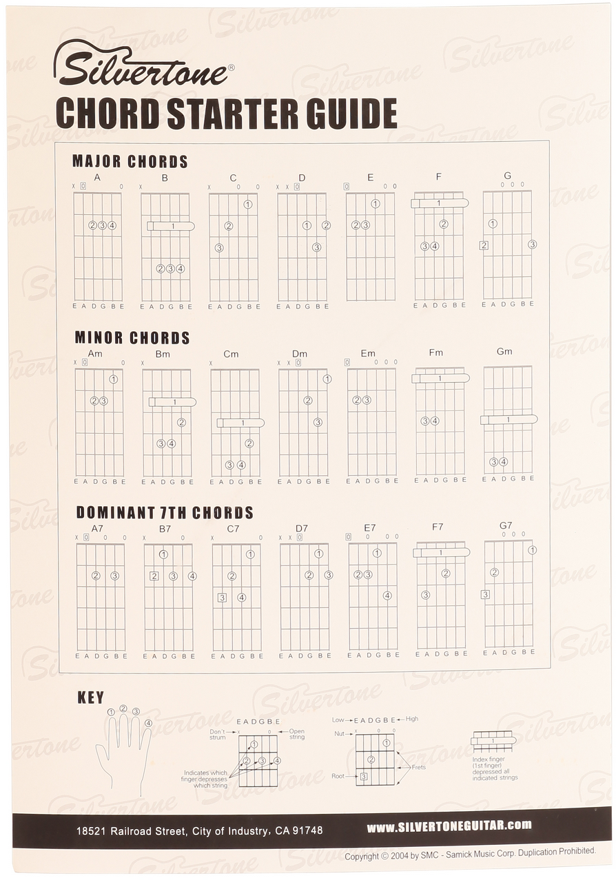 chord chart this starter guide to chords is perfect for beginners to