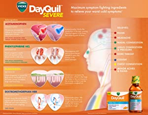 DayQuil Severe active ingredients