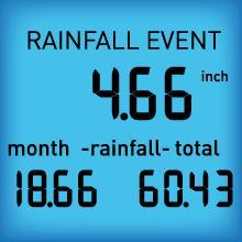 rain weather station, rain gauge, rain gauges
