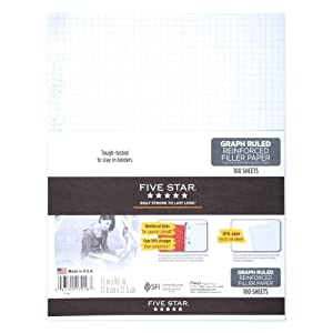 Mead Graph Filler Paper, 100 sheets, Graph Ruled