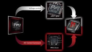 ASUS ROG STRIX Z270 ATX motherboard wifi usb 3.1 aura