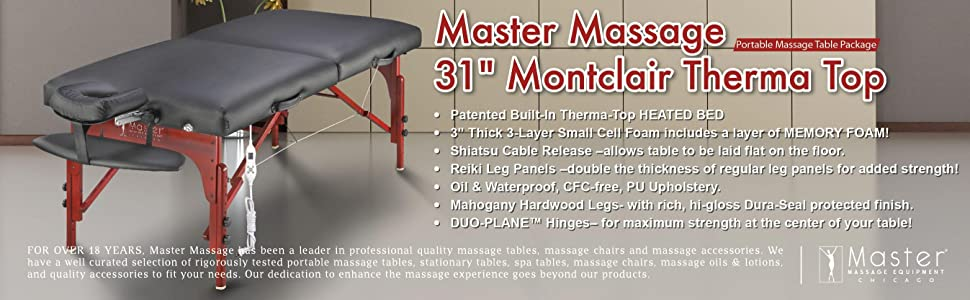 View Larger. Read More. Therma Top Massage Table