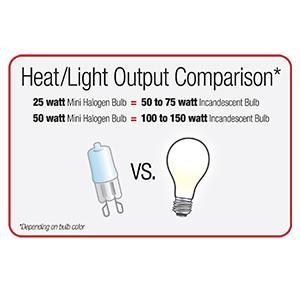 Amazon Com Zilla Reptile Terrarium Heat Lamps Mini