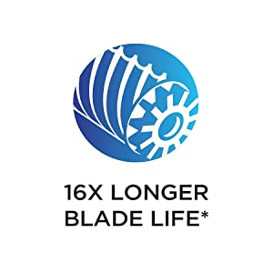 Helical Cutter Blade Lasts 16 Times Longer