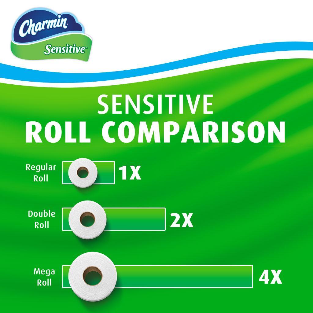 Fakespot | Charmin Sensitive Toilet Paper Mega Roll 9 ...