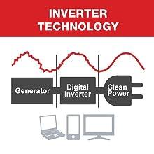 portable generator, inverter generator, quiet generator, portable generators, camping generator