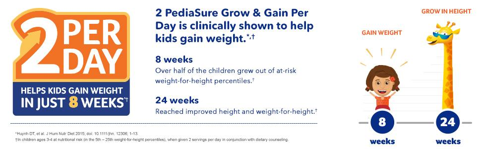 Amazon pediasure grow gain nutrition shake for kids pediasure 2 per day helps kids gain weight in just 8 weeks ccuart Gallery