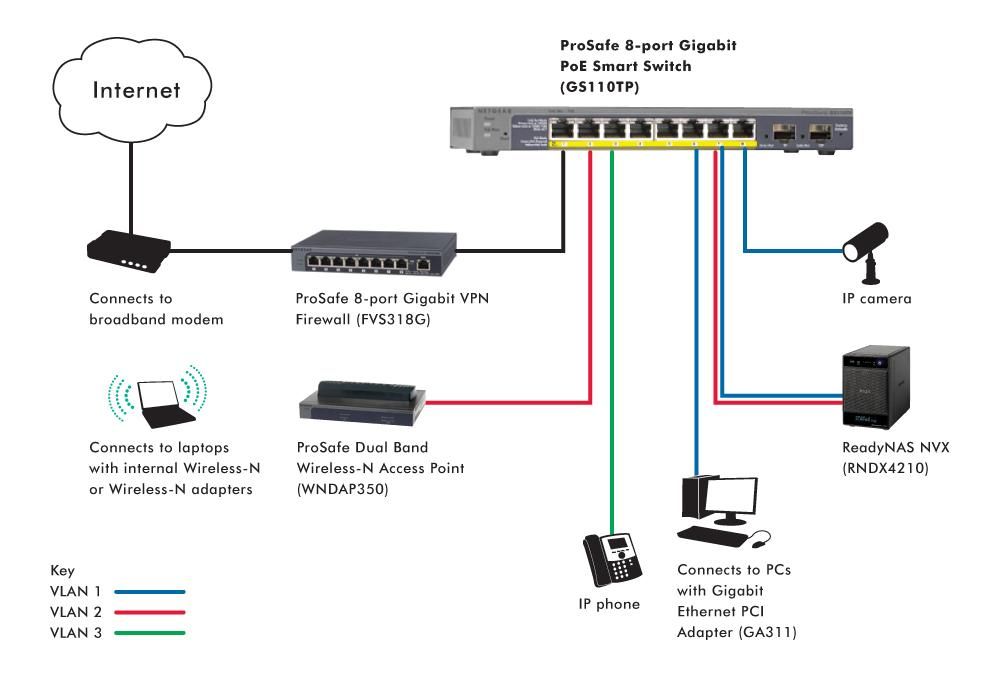 Nice Power Over Ethernet Wiring Diagram Photos - Electrical and ...