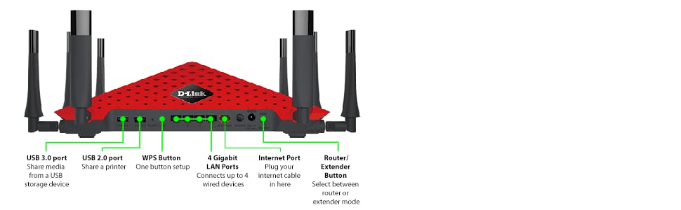 Amazon.com: D-Link Ultra AC5300 Tri-Band Wi-Fi Router with