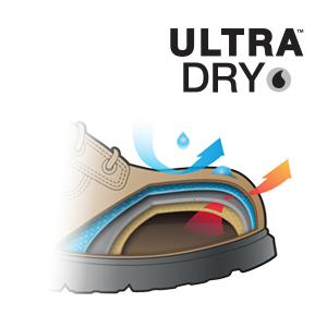 UltraDry Technology