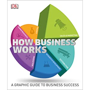 business, explanation, explain, infographic, guide, dk