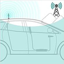 Drive 4G-X Signal