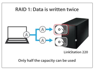 linkstation, linkstation 220, raid, raid 1, data protection, secure data, raid support