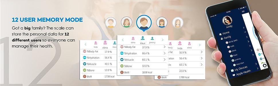 Body Fat Analyzer, TaoTronics Bluetooth Scale 4.0 Digital Bathroom Scale Measures Weight, BMI, Body...