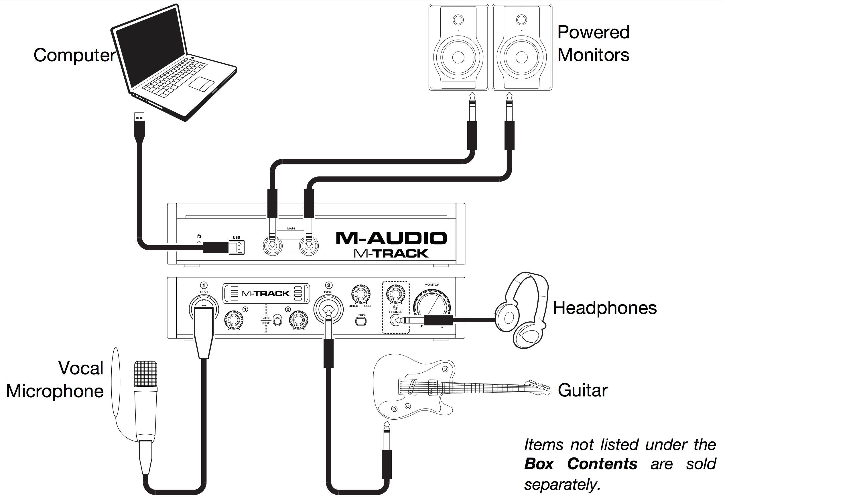 8bcd3b13-37a2-45fd-a429-bcbefc3e0e38.png._CB274251182_ M Audio Midi To Usb Wiring Diagram on