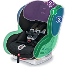 protection, safety, protection, convertible carseats, infant car seat, infant car seats