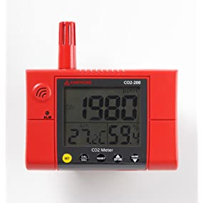 co2 alarm meter